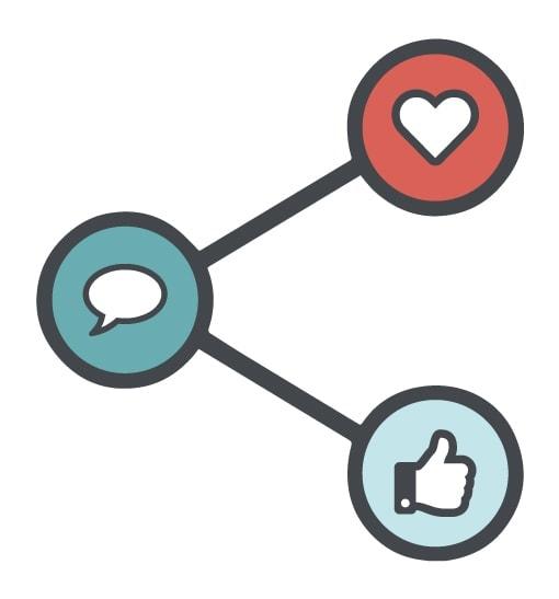 Publish to Social Media - Recruto